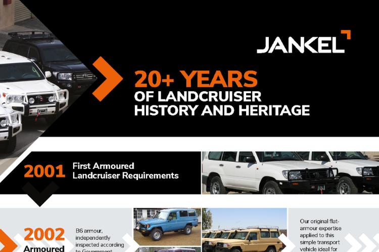 Landcruiser Heritage
